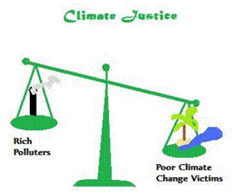 Essay about weather and climate